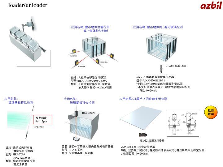 loader/unloader