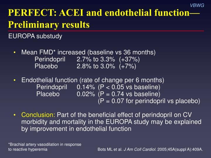 Mean FMD* increased (baseline vs 36 months)