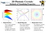 2d photonic crystals methods of visualizing properties
