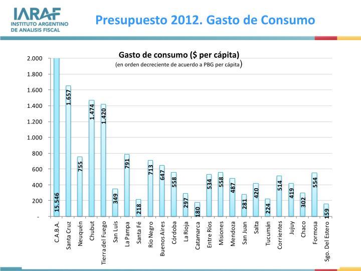 Presupuesto 2012. Gasto de Consumo
