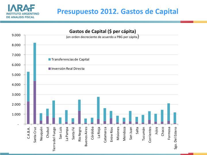 Presupuesto 2012. Gastos de Capital