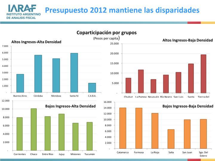 Presupuesto 2012 mantiene las disparidades