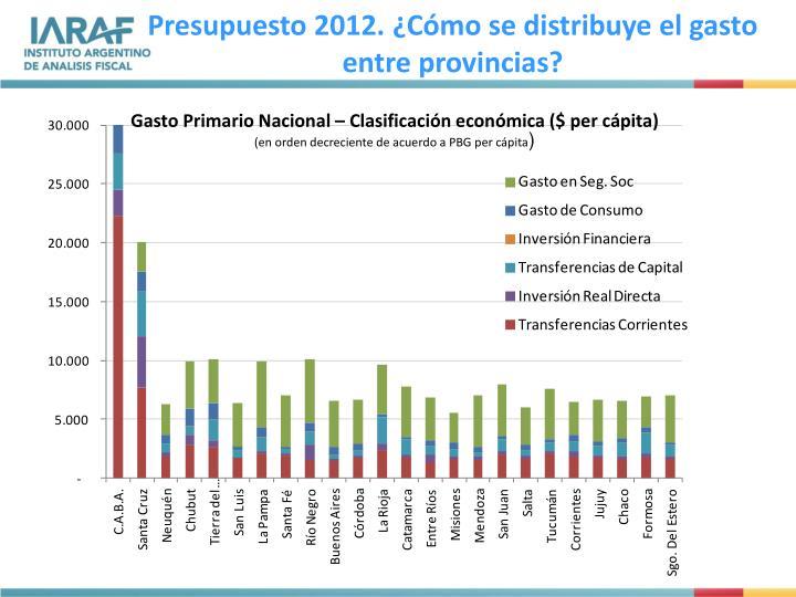 Presupuesto 2012. ¿Cómo se distribuye el gasto entre provincias?