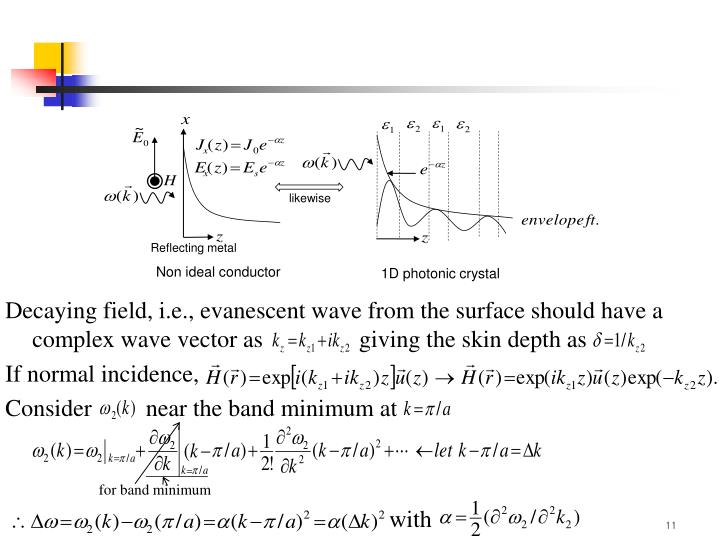 Decaying field, i.e., evanescent wave from the surface should have a complex wave vector as                giving the skin depth as