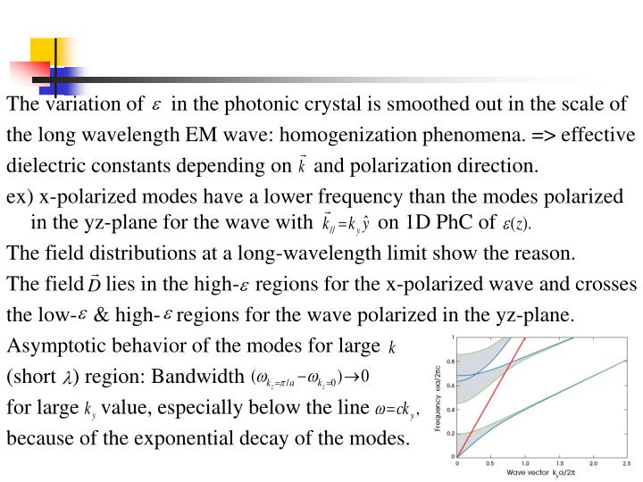The variation of     in the photonic crystal is smoothed out in the scale of