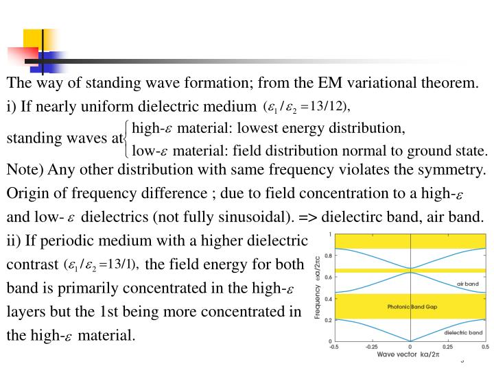 The way of standing wave formation; from the EM variational theorem.