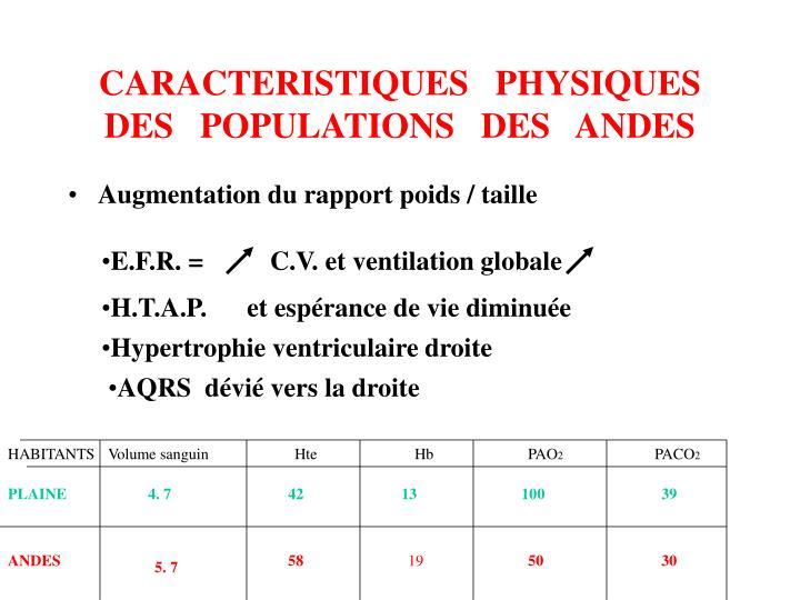 CARACTERISTIQUES   PHYSIQUES DES   POPULATIONS   DES   ANDES