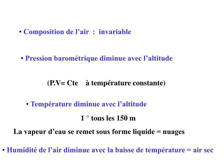 Composition de l'air  :  invariable