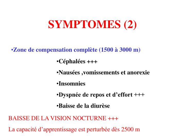 SYMPTOMES (2)