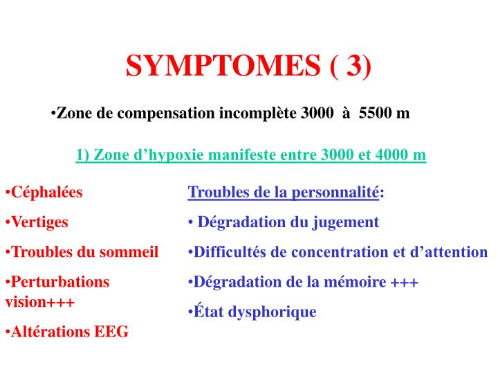 SYMPTOMES ( 3)