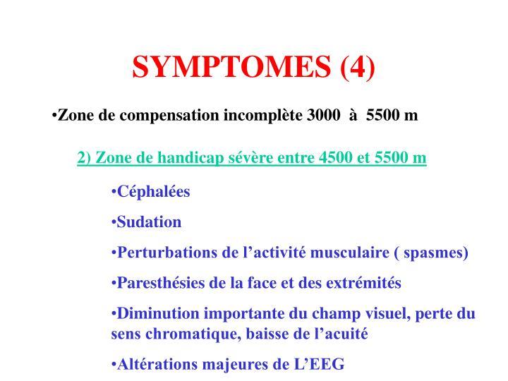 SYMPTOMES (4)