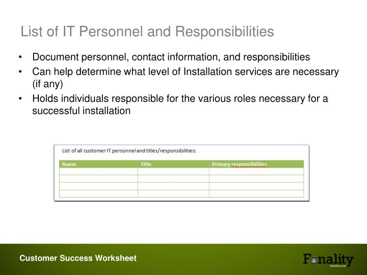 List of IT Personnel and Responsibilities