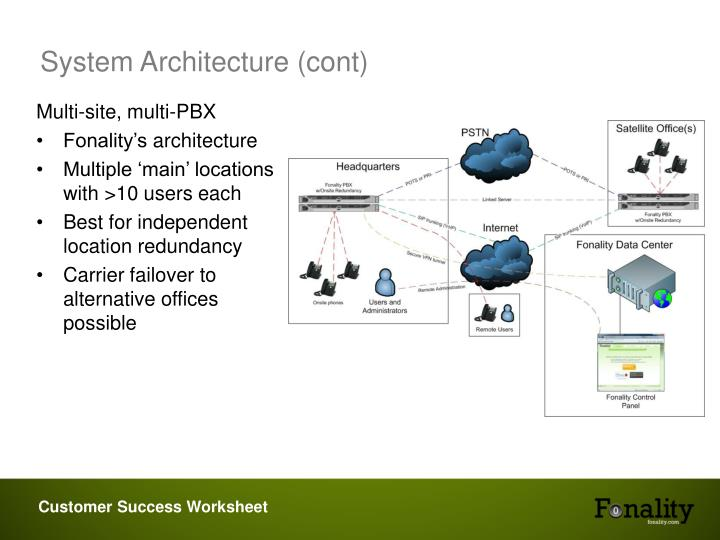 System Architecture (cont)