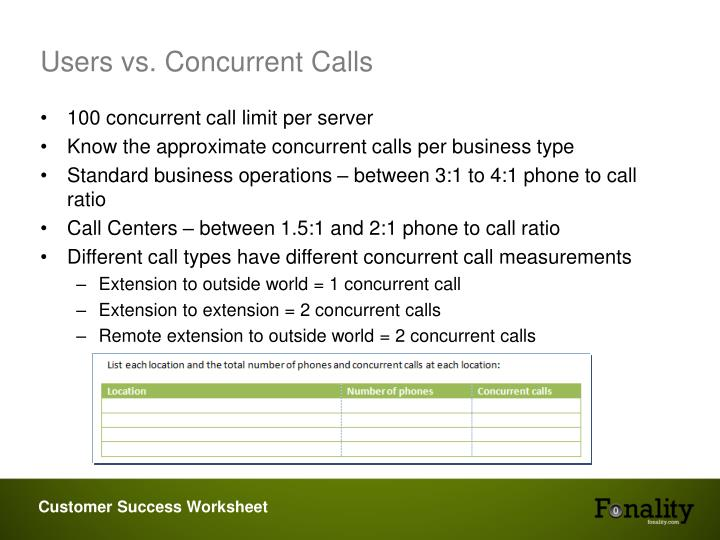 Users vs. Concurrent Calls