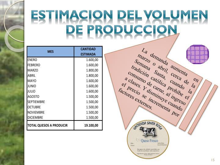 ESTIMACION DEL VOLUMEN