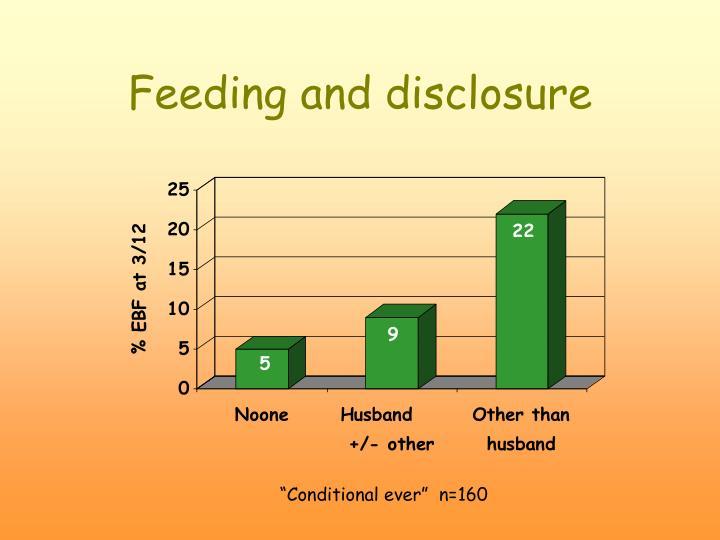Feeding and disclosure