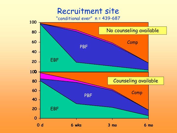 Recruitment site
