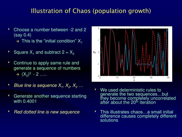 Illustration of Chaos (population growth)
