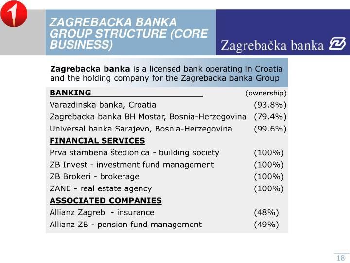 ZAGREBACKA BANKA GROUP STRUCTURE (CORE BUSINESS)