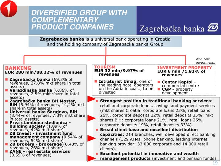 DIVERSIFIED GROUP WITH COMPLEMENTARY PRODUCT COMPANIES