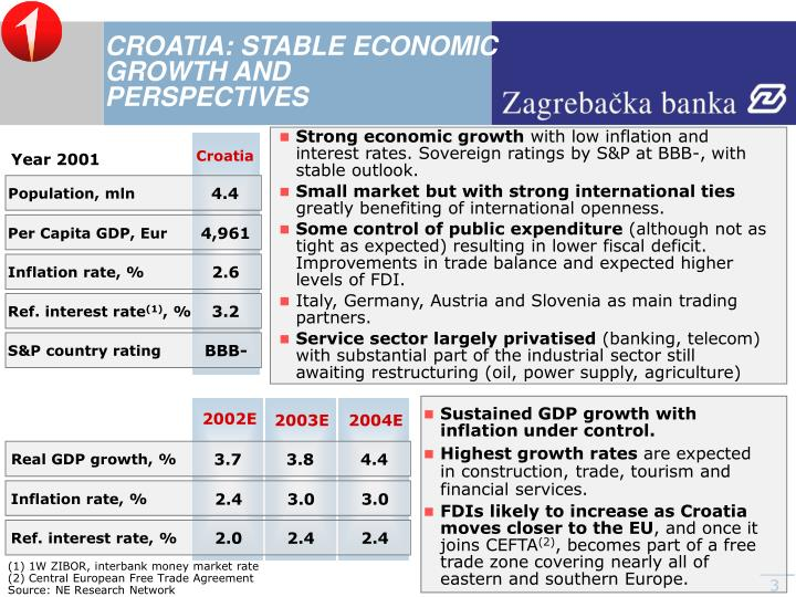 CROATIA: STABLE ECONOMIC GROWTH AND PERSPECTIVES