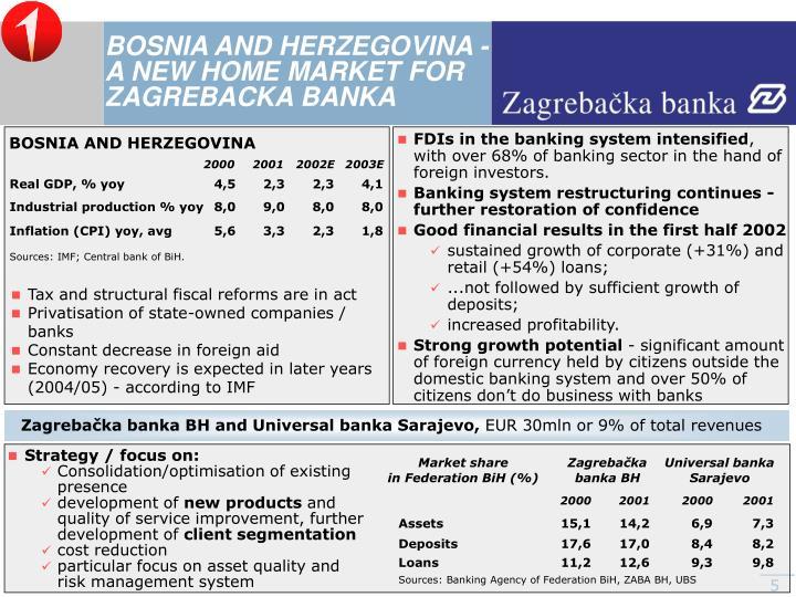 BOSNIA AND HERZEGOVINA - A NEW HOME MARKET FOR ZAGREBACKA BANKA