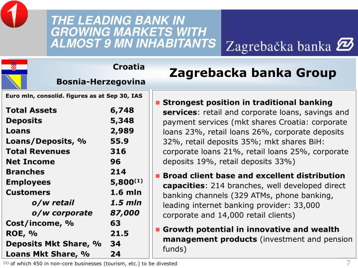 THE LEADING BANK IN GROWING MARKETS WITH ALMOST 9 MN INHABITANTS