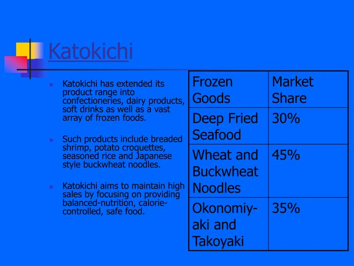 Katokich
