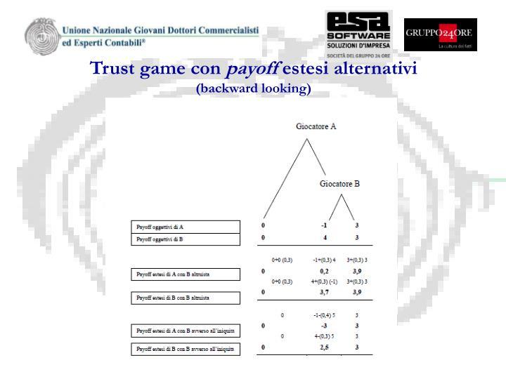 Trust game con