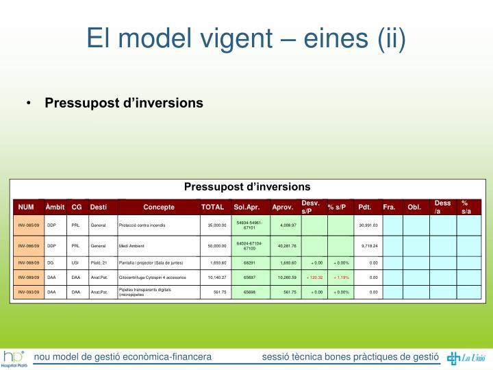 Pressupost d'inversions