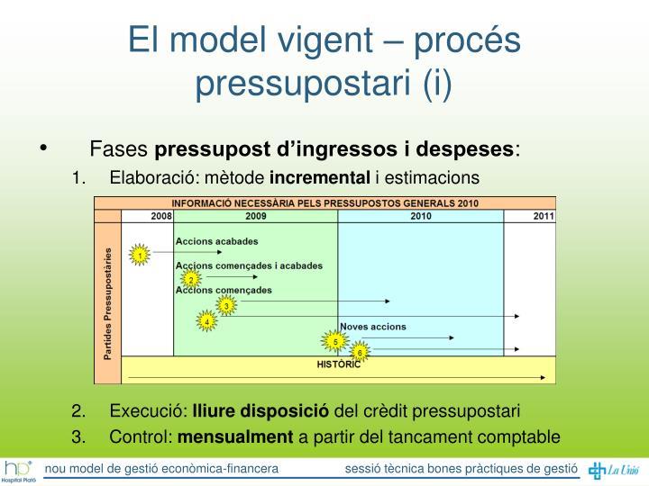 El model vigent – procés pressupostari (i)