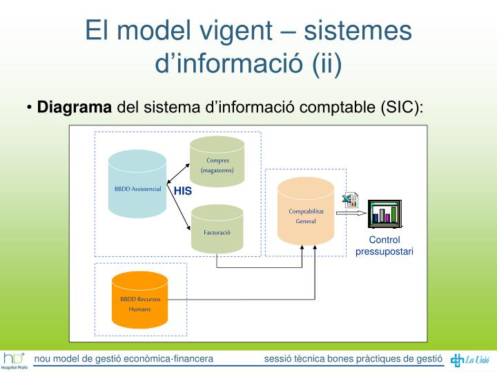 El model vigent – sistemes d'informació (ii)