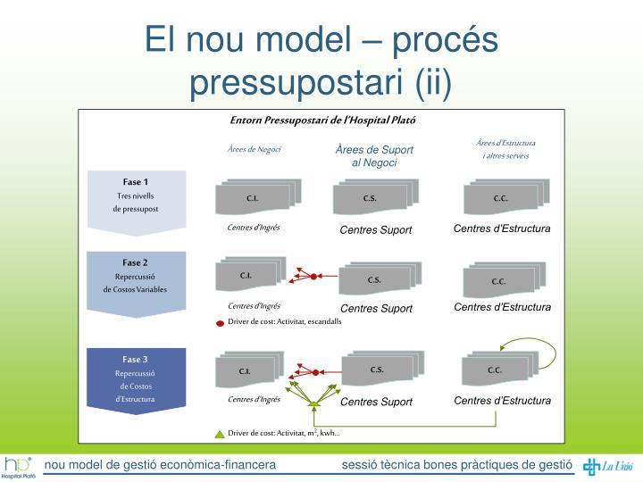 El nou model – procés pressupostari (ii)