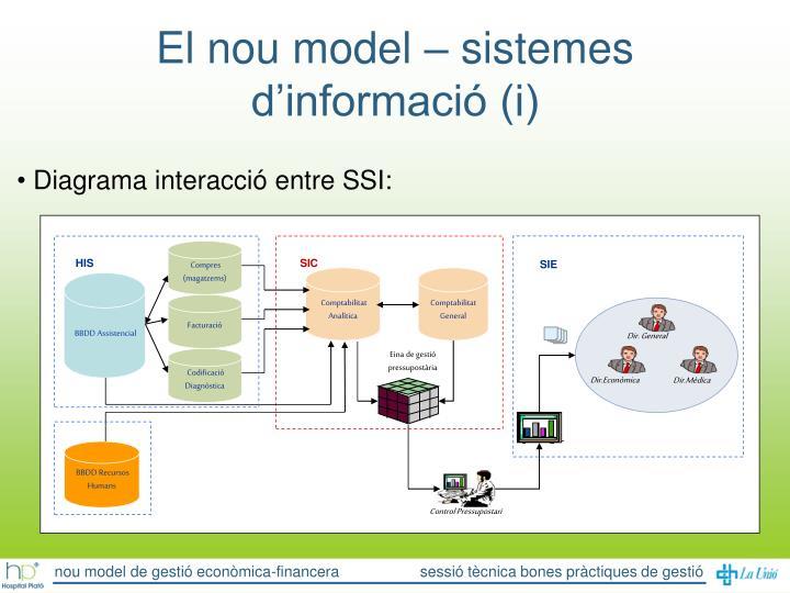 El nou model – sistemes d'informació (i)