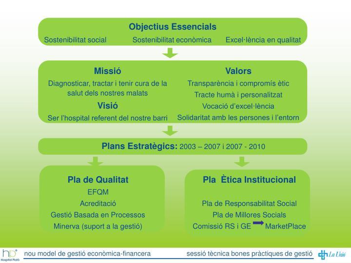 Objectius Essencials