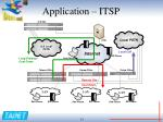 application itsp