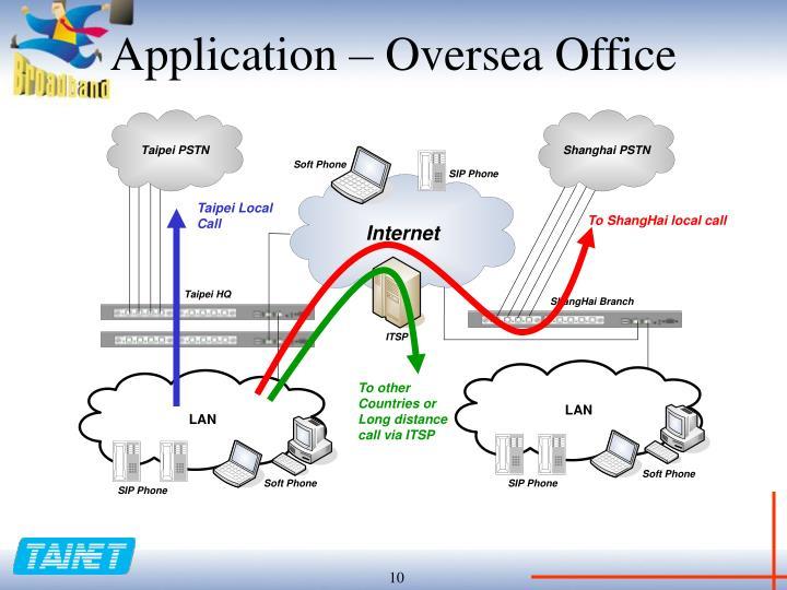 Application – Oversea Office