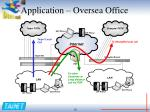 application oversea office