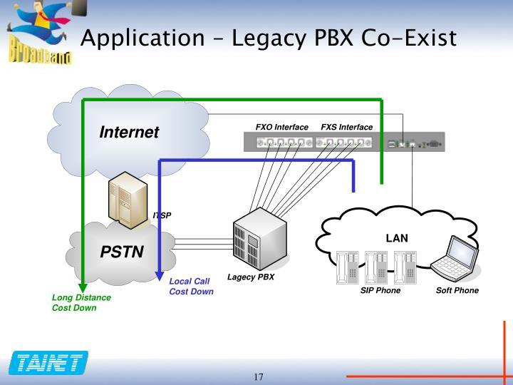 Application – Legacy PBX