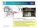 t2 neutron beam overview