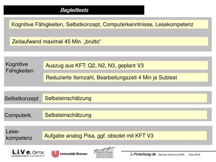 Auszug aus KFT: Q2, N2, N3, geplant V3