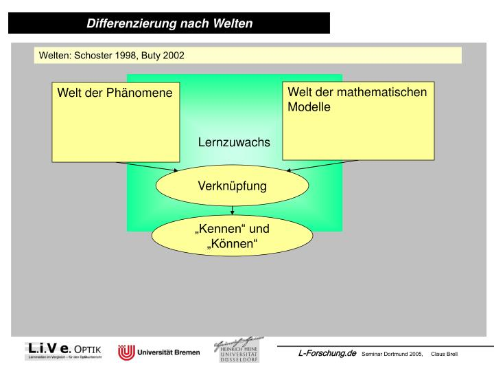 Welt der mathematischen Modelle
