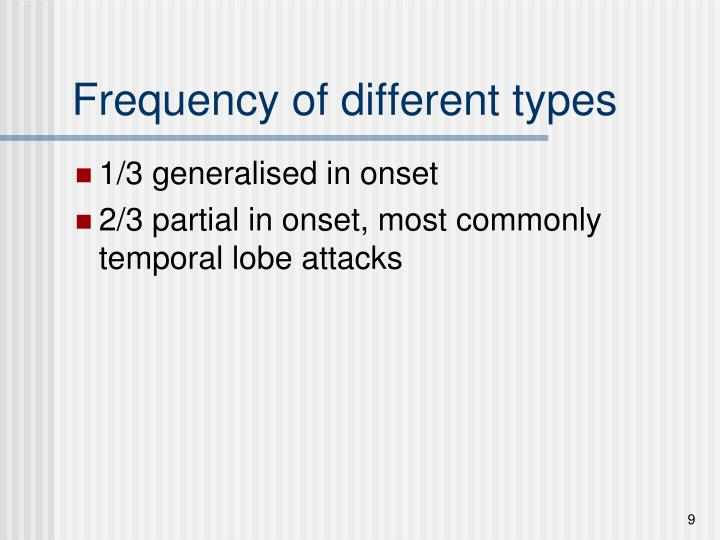 Frequency of different types