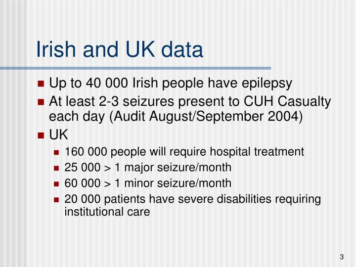 Irish and UK data