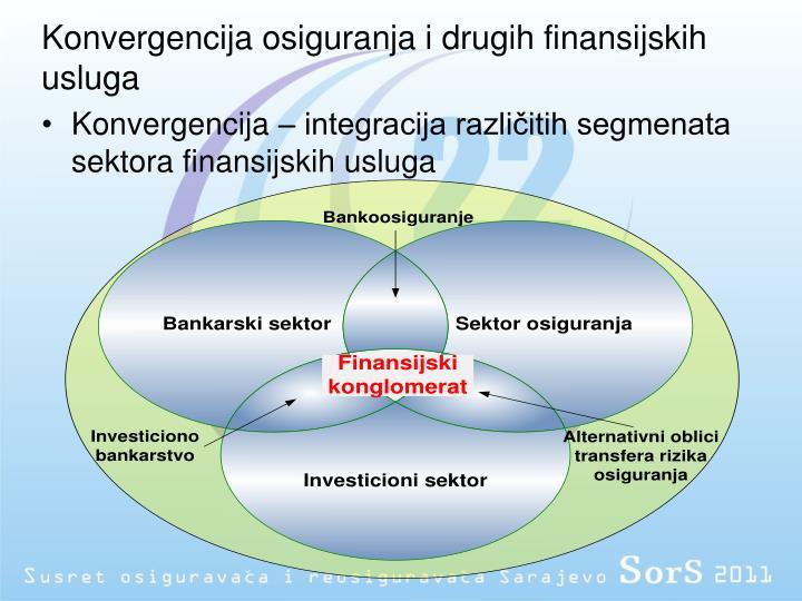 Konvergencija osiguranja i drugih finansijskih usluga