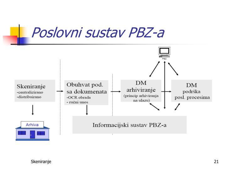 Poslovni sustav PBZ-a