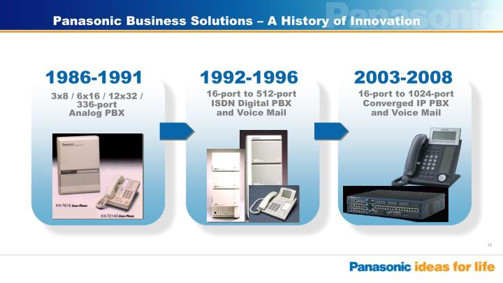Panasonic Business Solutions – A History of Innovation