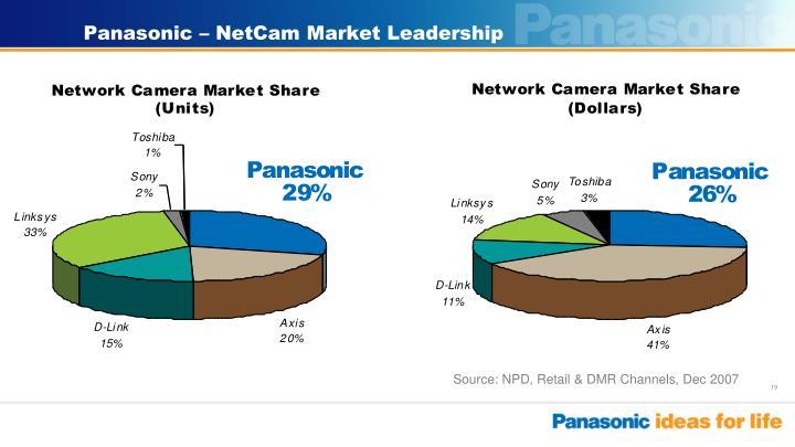 Panasonic – NetCam Market Leadership
