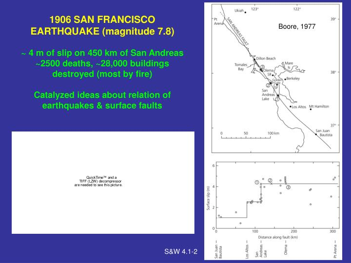 1906 SAN FRANCISCO EARTHQUAKE (magnitude 7.8)