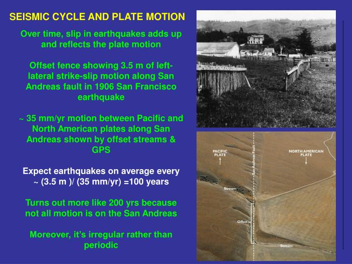 SEISMIC CYCLE AND PLATE MOTION